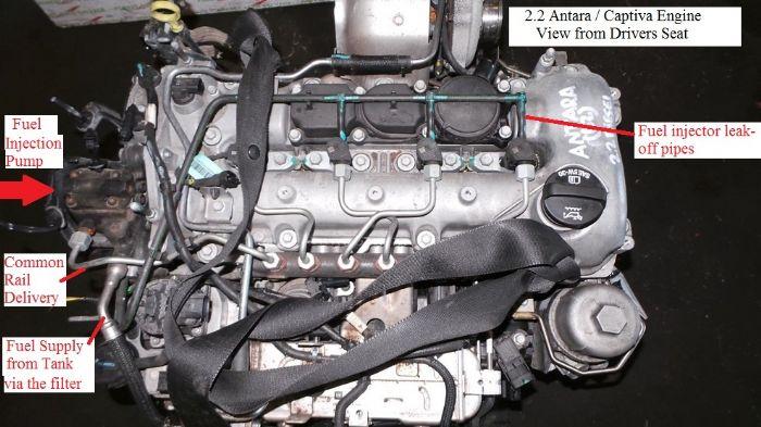 Engine Management Light (EML) - Chevrolet Owners Club Forum